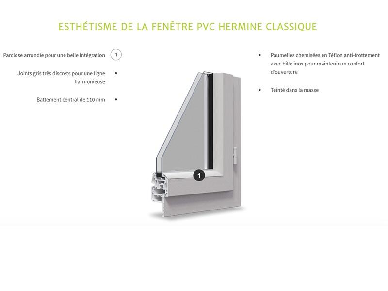 Esthétisme de la fenêtre Hermine classique