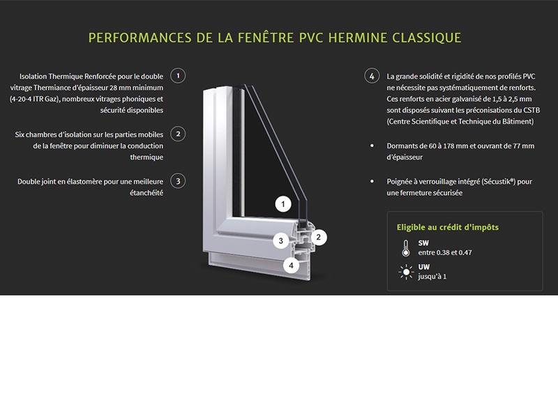 Performances Fenêtre Hermine classique