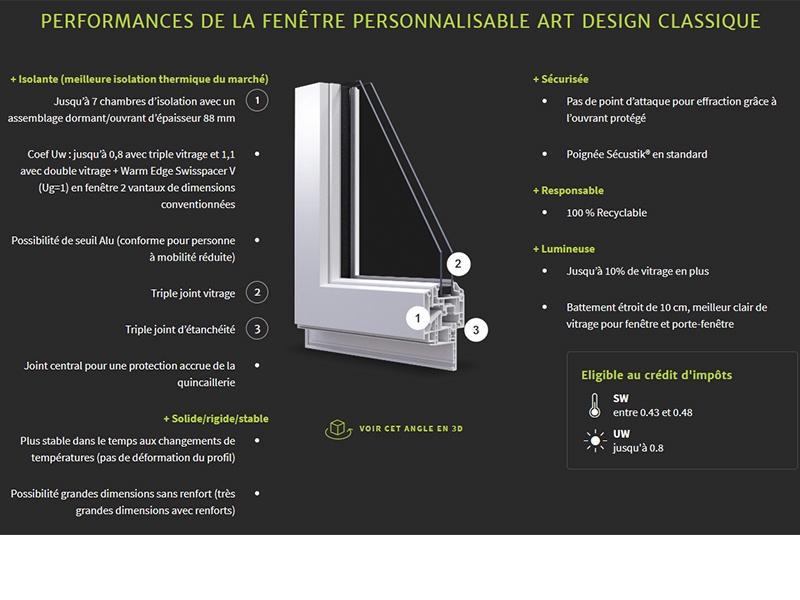 Fenêtre Art Design